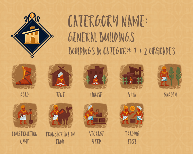Category Info - General Buildings